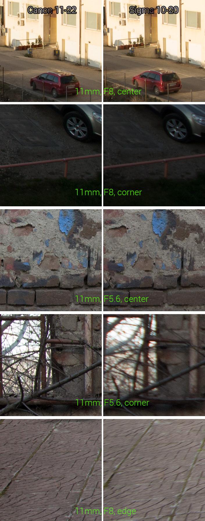 Canon 11-22 vs Sigma 10-20